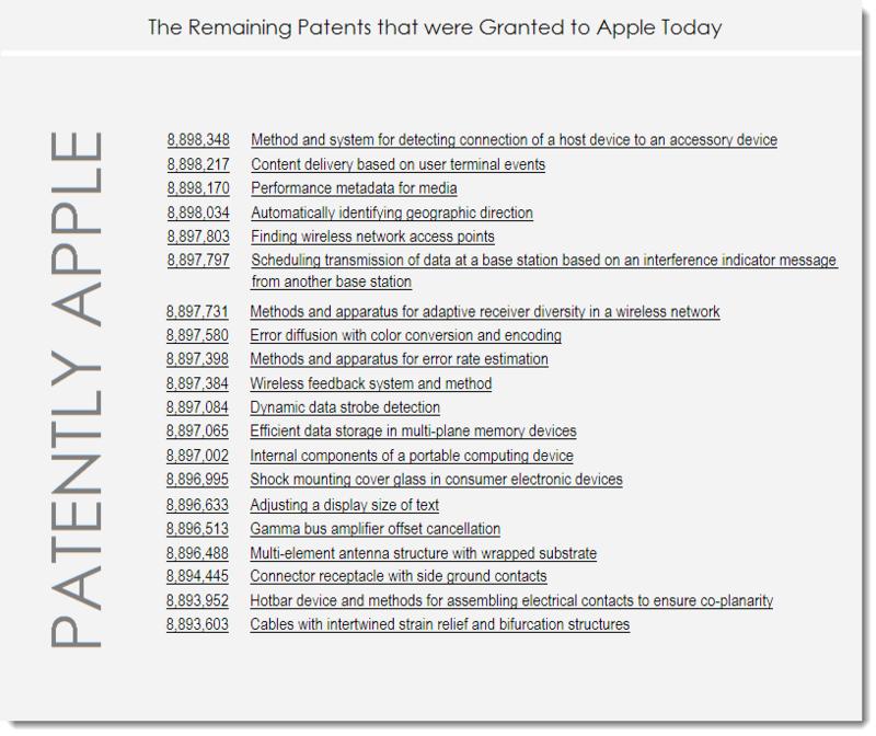 7AF - Apple's Remaining Granted Patents for Nov 25, 2014 -