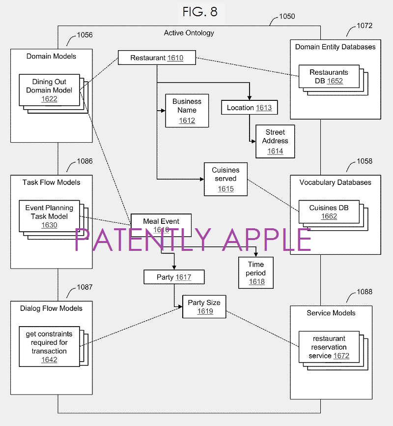 Apple Granted 32 Patents Today Covering Advanced Siri
