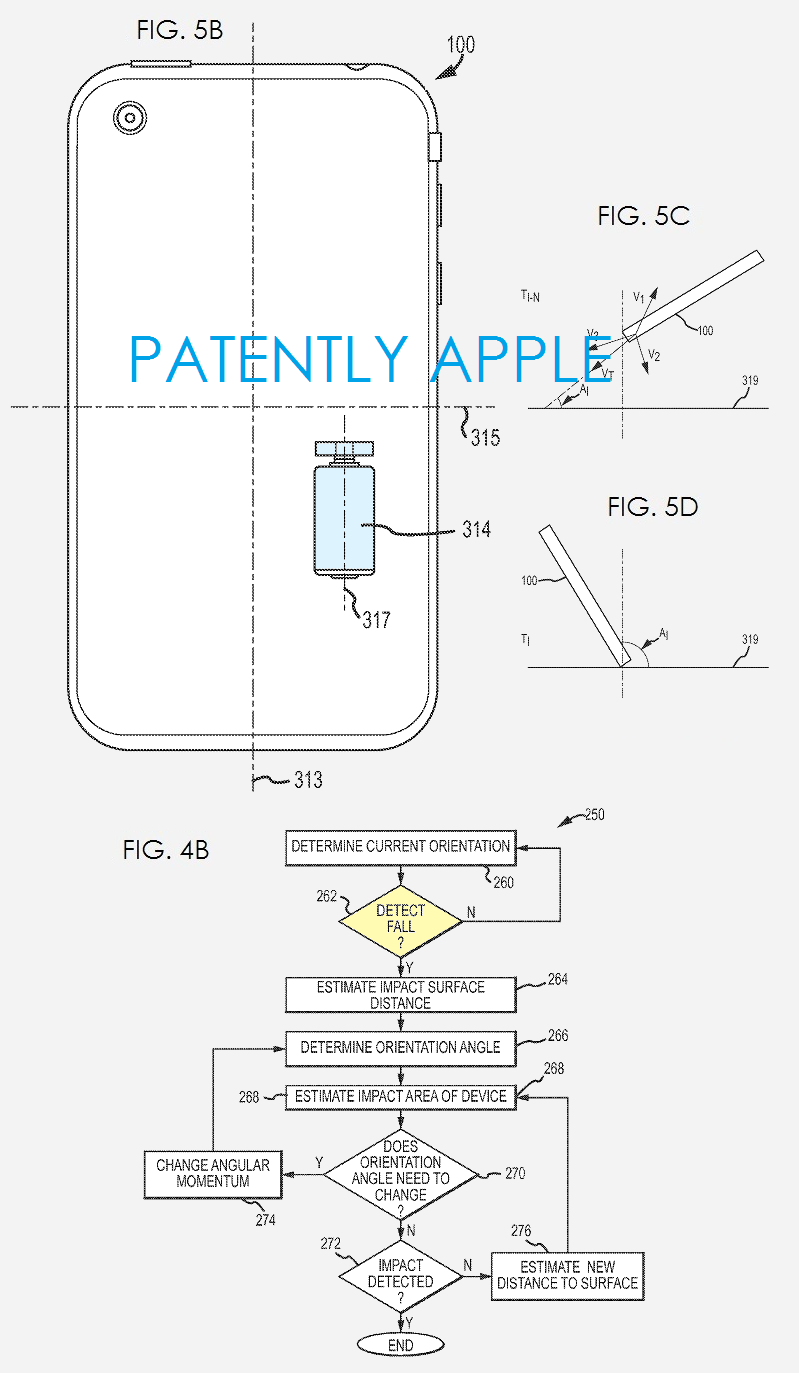 4AF - IDEVICE FREE FALL PROTECTION INVENTION