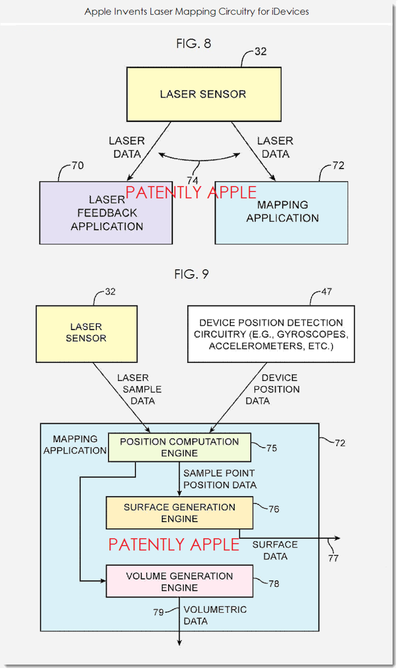 6AF APPLE LASER BEAM MAPPING SYSTEM, DEVICE