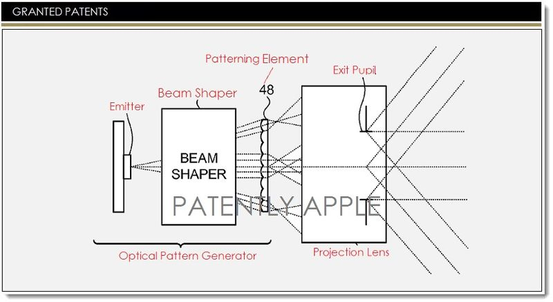 1af cover apple patent 3d projector system