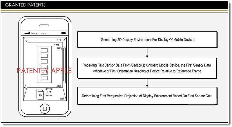 1AF - COVER APPLE 3D UI PATENT GRANTED