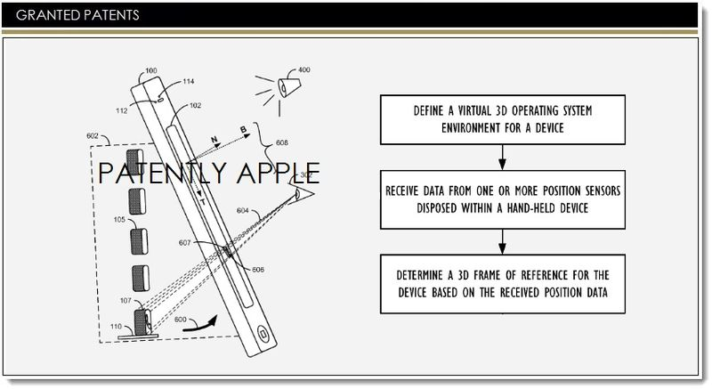 1AF - COVER - APPLE GRANTED 3D US PATENT