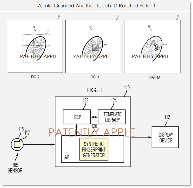2AF - TOUCH ID GRANTED PATENT, APPLE