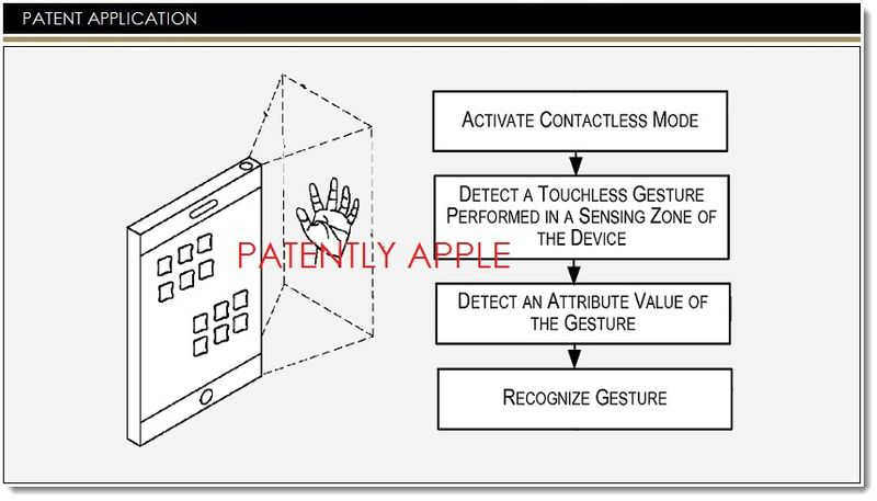 1AF COVER TOUCHLESS GESTURING SYSTEM PATENT, APPLE DEC 2014