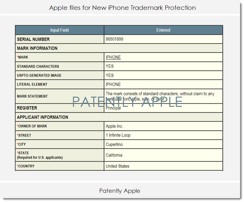 2AF - IPHONE TM APPLICAITON, APPLE JAN 2015