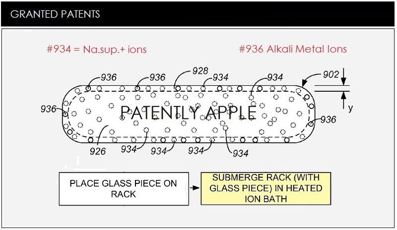 1AF2 - COVER - APPLE GRANTED 12 PATENTS JAN 20, 2015