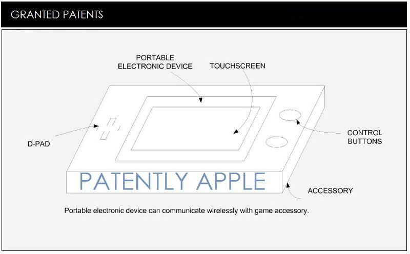 1AF GAMING ACCESSORY GRANTED PATENT, PATENTLY APPLE REPORT