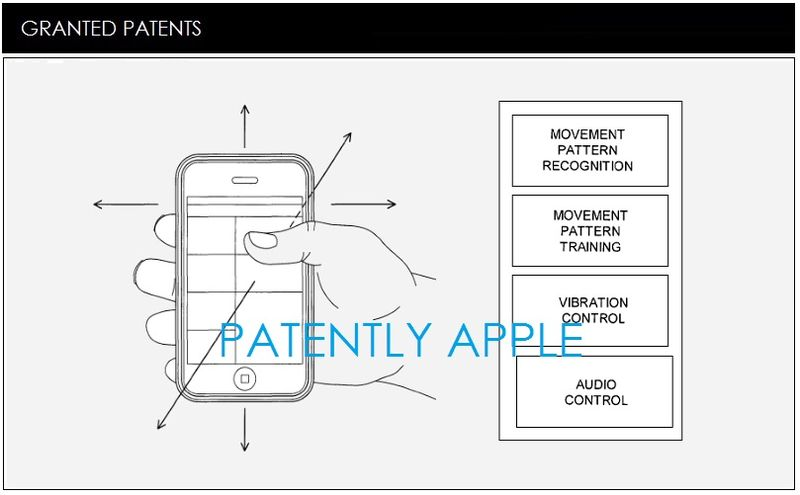 1 COVER - MOVEMENT BASED UI GRANTED PATENT REPORT JAN 2015 PATENTLY APPLE