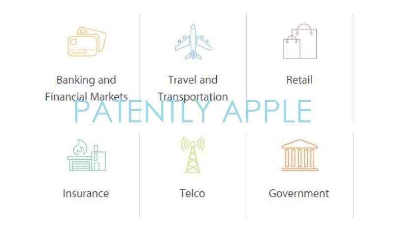 2af 2 Apple, IBM, banking