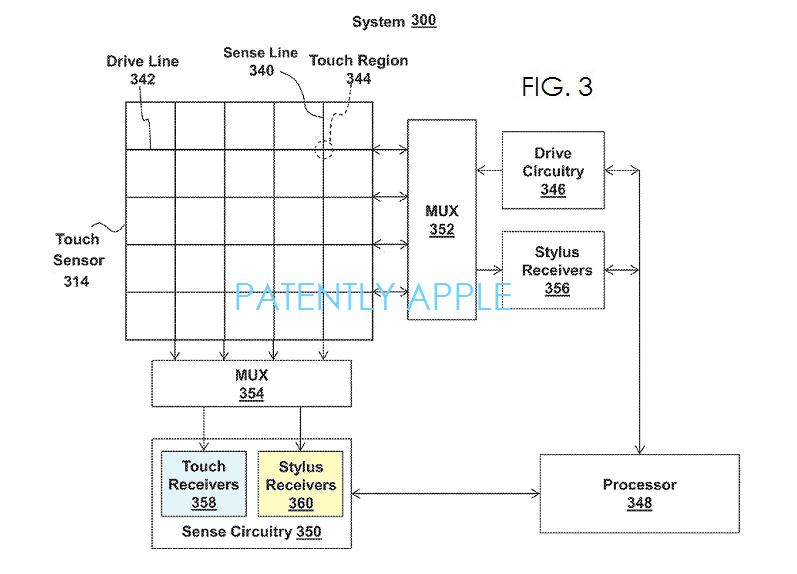 3af pen report fig 3 Apple