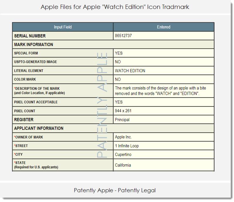 4AF - APPLE WATCH EDITION ICON TM FILING