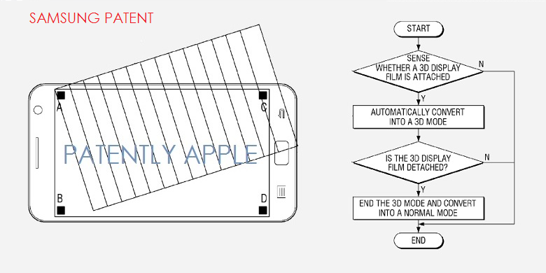 1EXTRA - SAMSUNG PATENT GRAPHIC - PATENTLY MOBILE REPORT