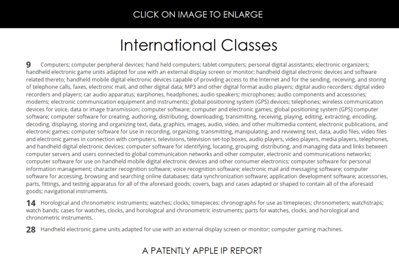3AF2 - INTERNATIONAL CLASSES FOR TAPTIC ENGINE - APPLE TM APPLICATION FEB 2015