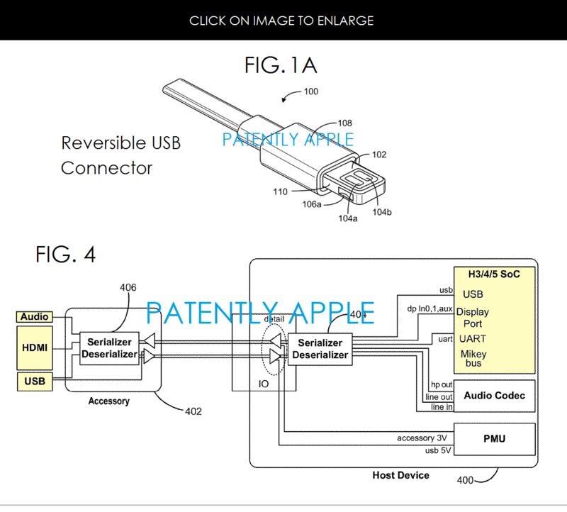 2AF USB REVERSIBLE PATENT