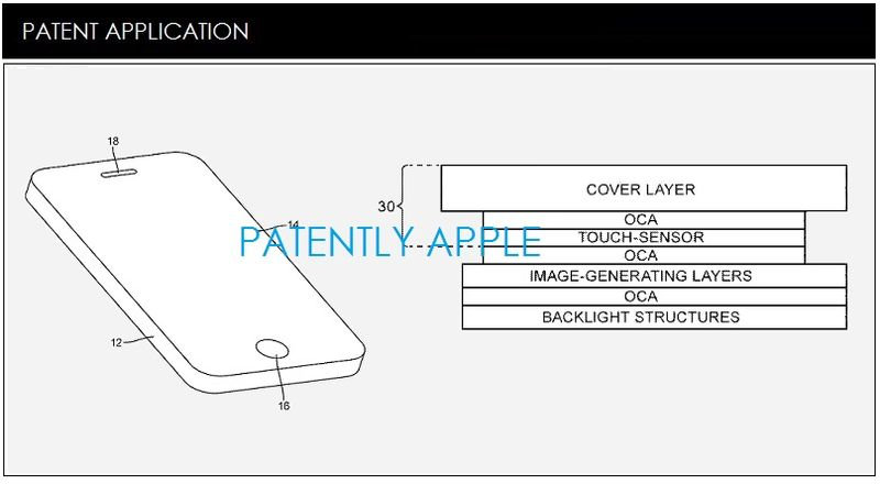 1 COVER SENSOR-ON-GLASS PATENT
