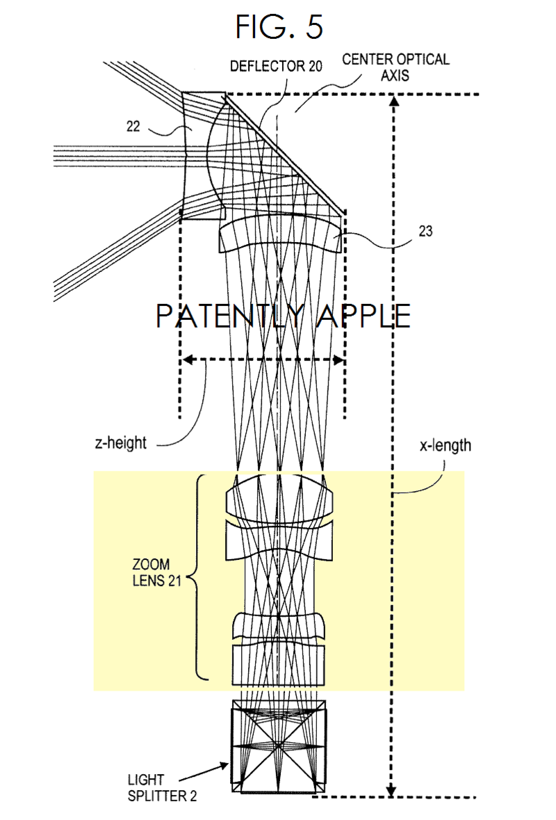 3A 55 FROM A GRANTED PATENT OF APPLE'S
