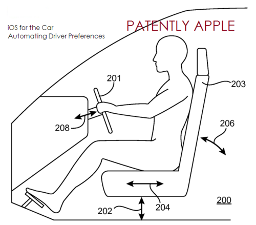4.4 apple car related patent
