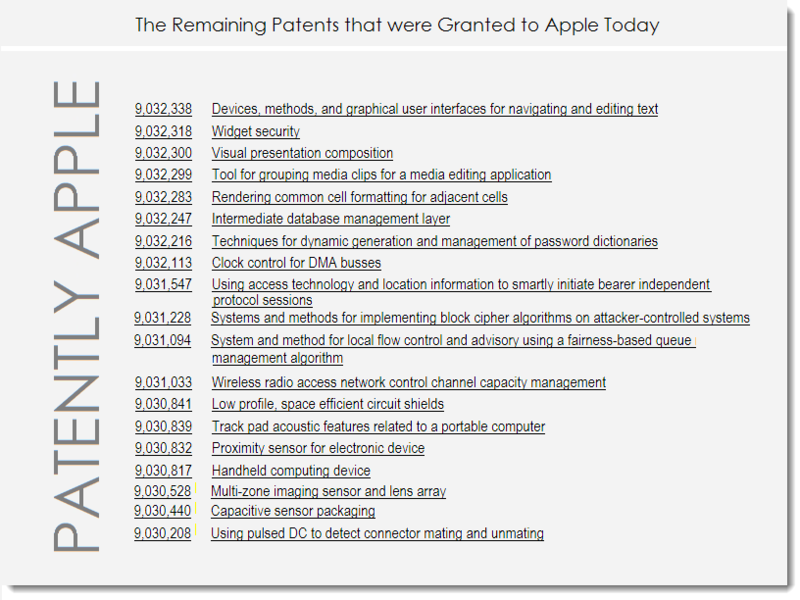 3AF - Apple's Remaining Granted Patents for May 12, 2015 - Patently Apple