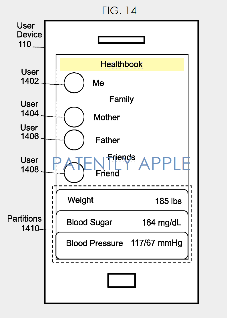 9.0 AF - WELLNESS PATENT FIG. 14 - HEALTH BOOK - PATENTLY APPLE