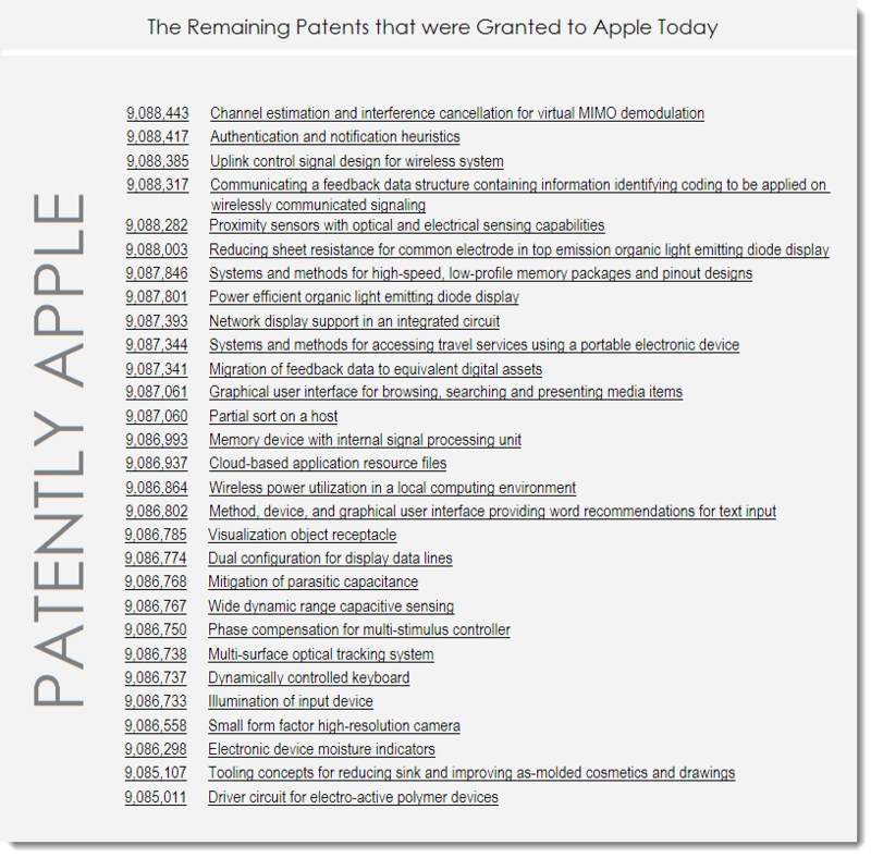 6AF - Apple's Remaining Granted Patents for July 21, 2015
