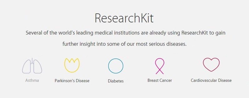 1AF COVER RESEARCHKIT, APPLE