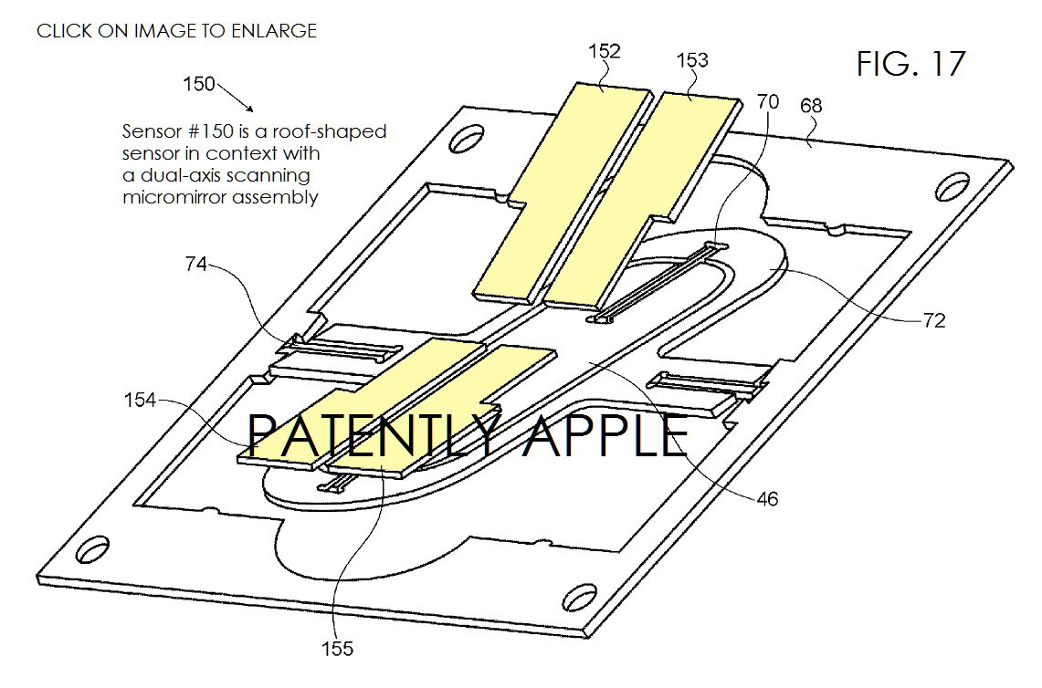 An Apple Patent Comes to Light Covering a Dual-Axis Scanning Mirror