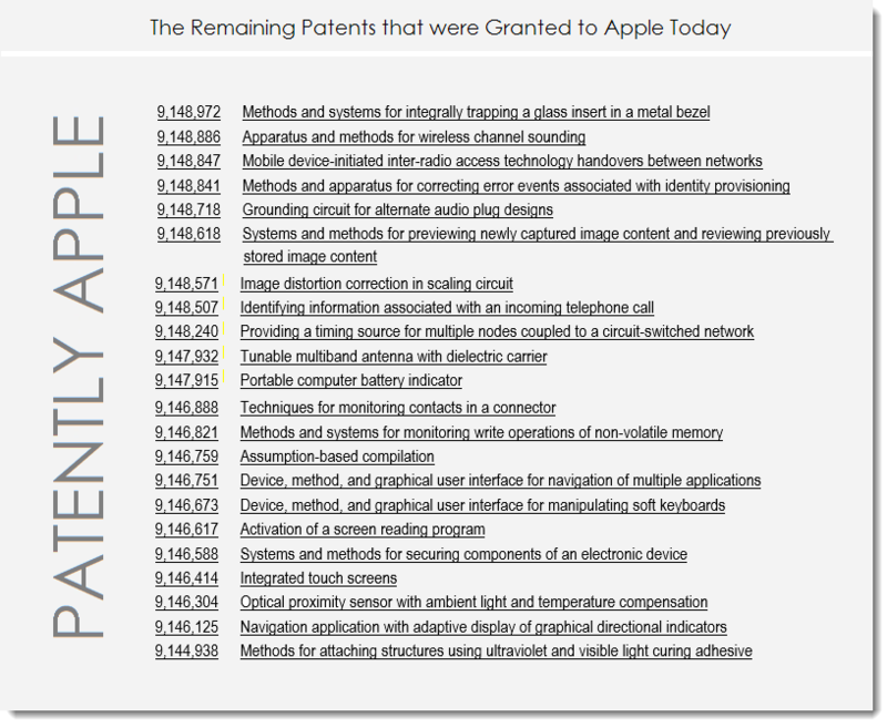 5AF - Apple's  Remaining Granted Patents for Sept 29, 2015