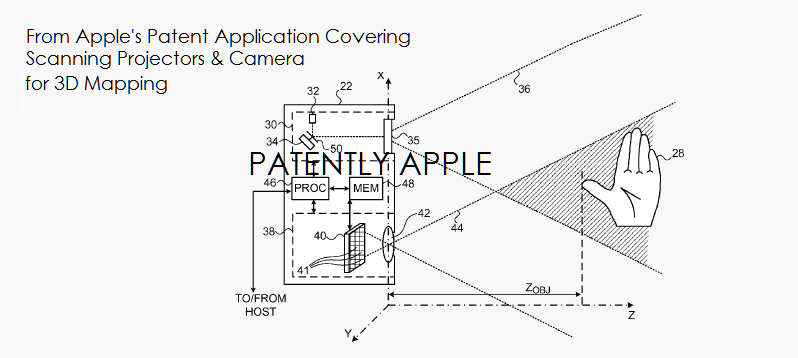1AF 55 COVER 3 PATENTS