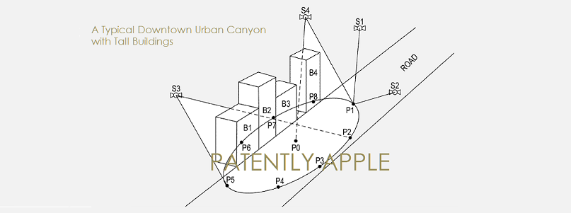 Patently Apple: Maps, Indoor Location