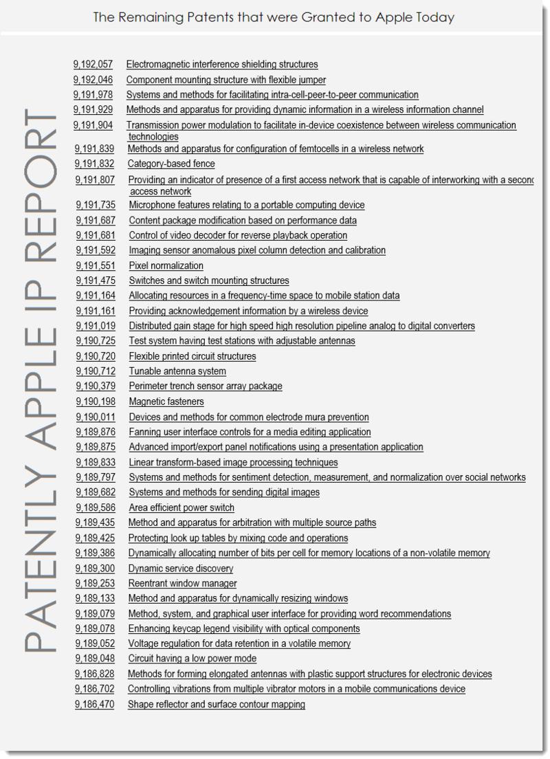 6AF 55 - Apple's Remaining Granted Patents for Nov 17, 2015