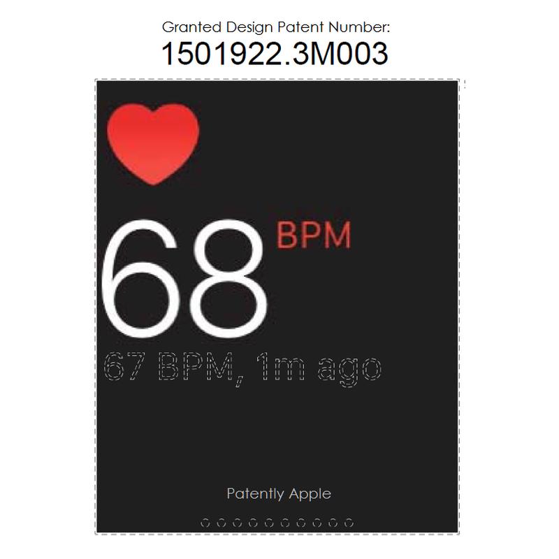 5AF 55 HEART BPM