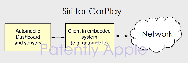 1AF 55 COVER SIRI FOR CARPLAY