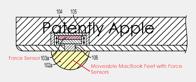 1af 55 MacBook Feet with Force Sensors