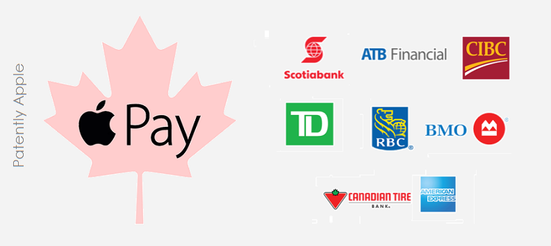 1AF 88 COVER APPLE PAY CANADA