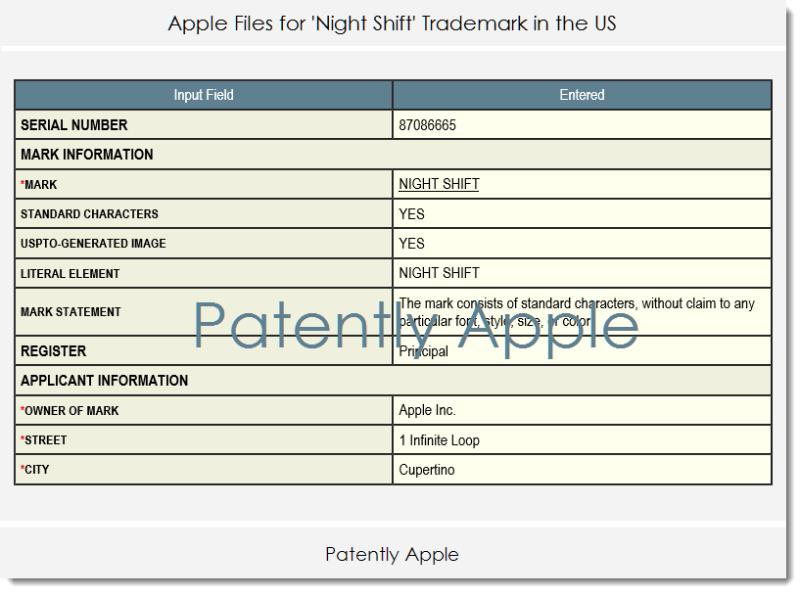 2af 55 Apple - night shift TM