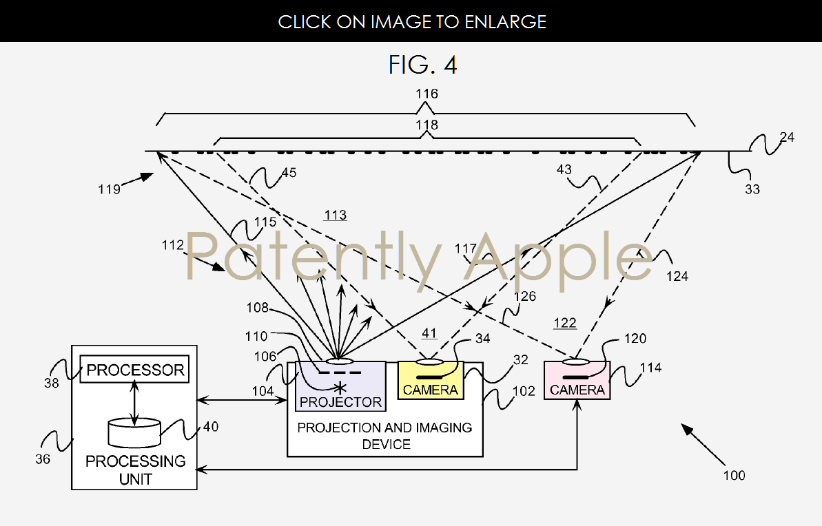 Apple Wins a Patent that may Relate to the new iPhone 7 Dual