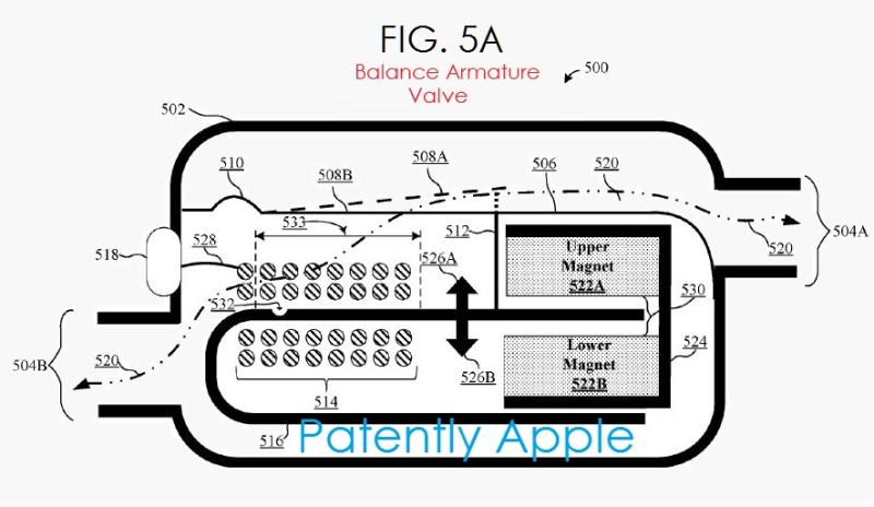 3af 888  - 5a apple patent