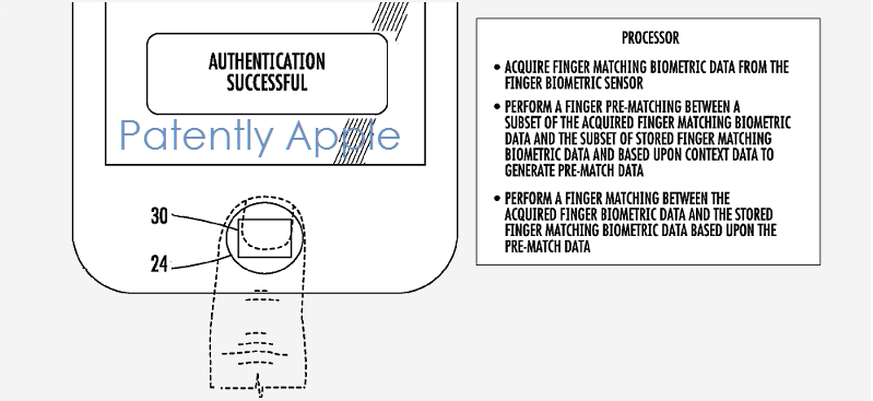 1af 88 cover touch id patent
