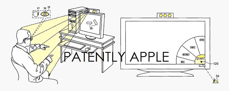 1af cover gaze control patent
