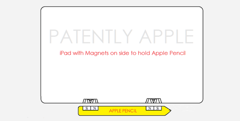 1AF 88 COVER APPLE PENCIL MAGNETICALLY ATTACHED TO FUTURE IPAD