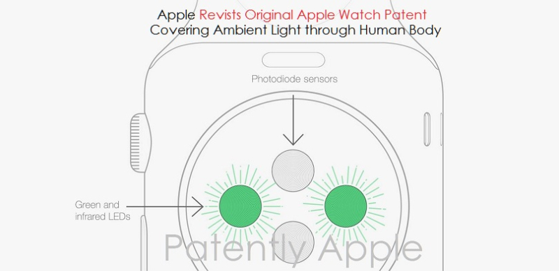 1AF COVER GRAPHIC - ORIGINAL APPLE WATCH PATENT REVIEWING USE OF PHOTODIODE SENSOR
