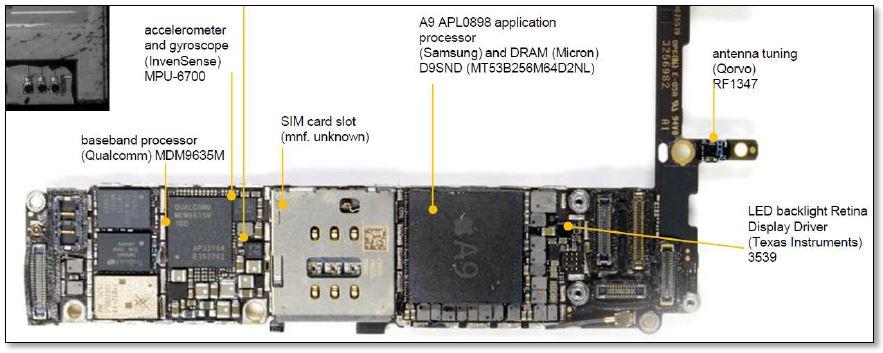 Nokia's Second Patent Infringement Lawsuit against Apple