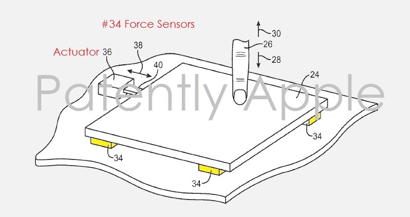1AFX 88 COVER APPLE WINS FORCE TOUCH TRACKPAD PATENT JAN 2017
