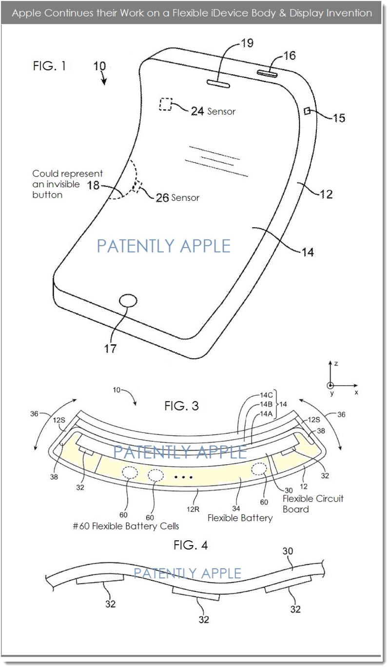 2a flexible display patent apple granted