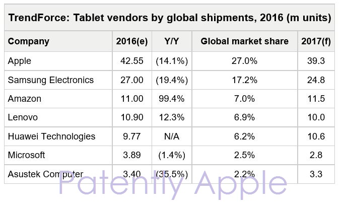 2af x88 tablet stats for 2016