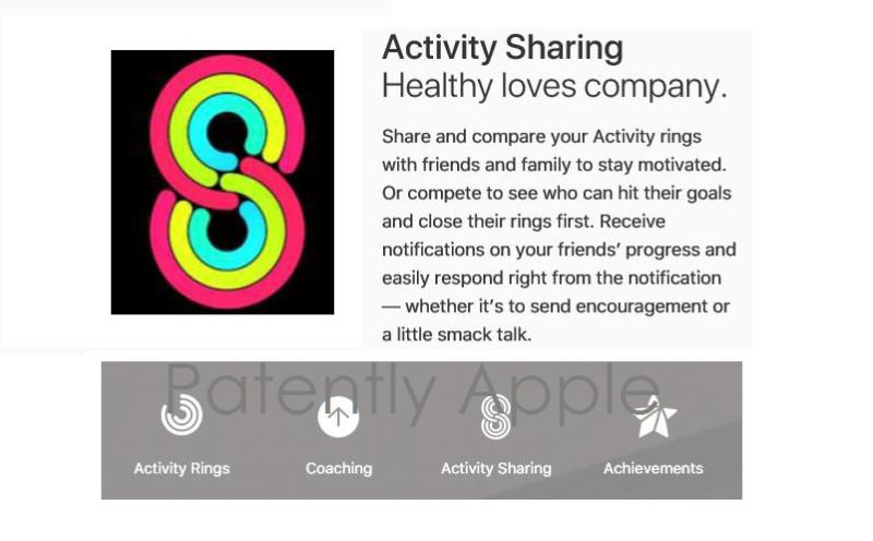 4AF 88 Activity Sharing