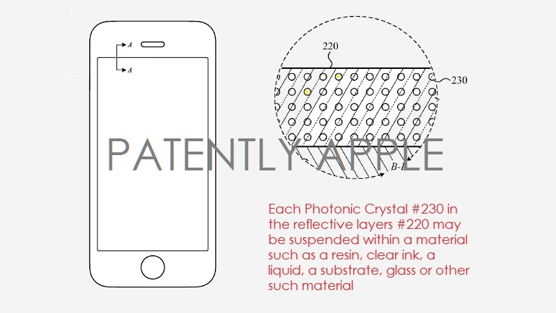 1AF X99 COVER APPLE PATENT REPORT INFRARED REFLECTIVE LAYERS