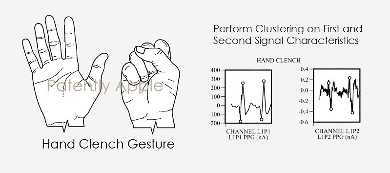 1AF X99 COVER NEW WEARABLE DEVICE HAND GESTURES