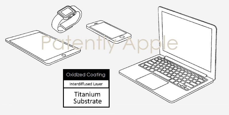 1AF X COVER TITANIUM USED IN APPLE PRODUCTS